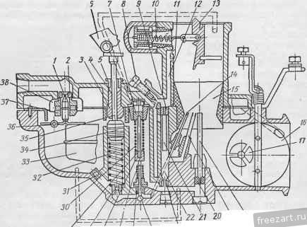 Промышленное охлаждение freezart ru схемы и периодика