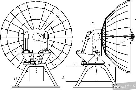 радиотелескопа нового